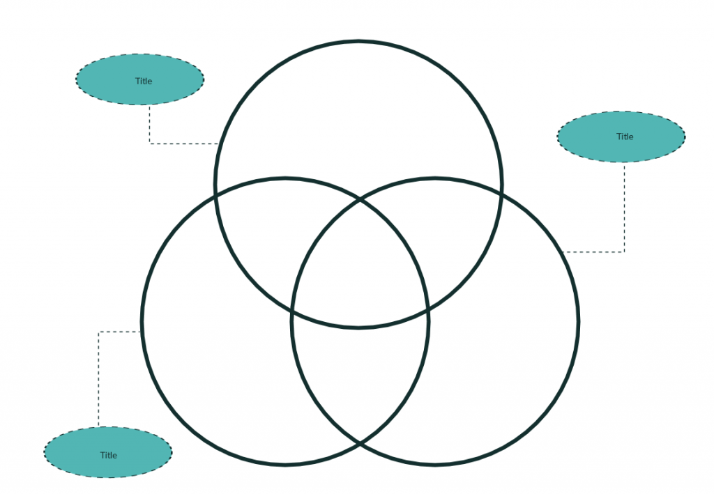 Venn Diagram Templates to Download or Modify Online