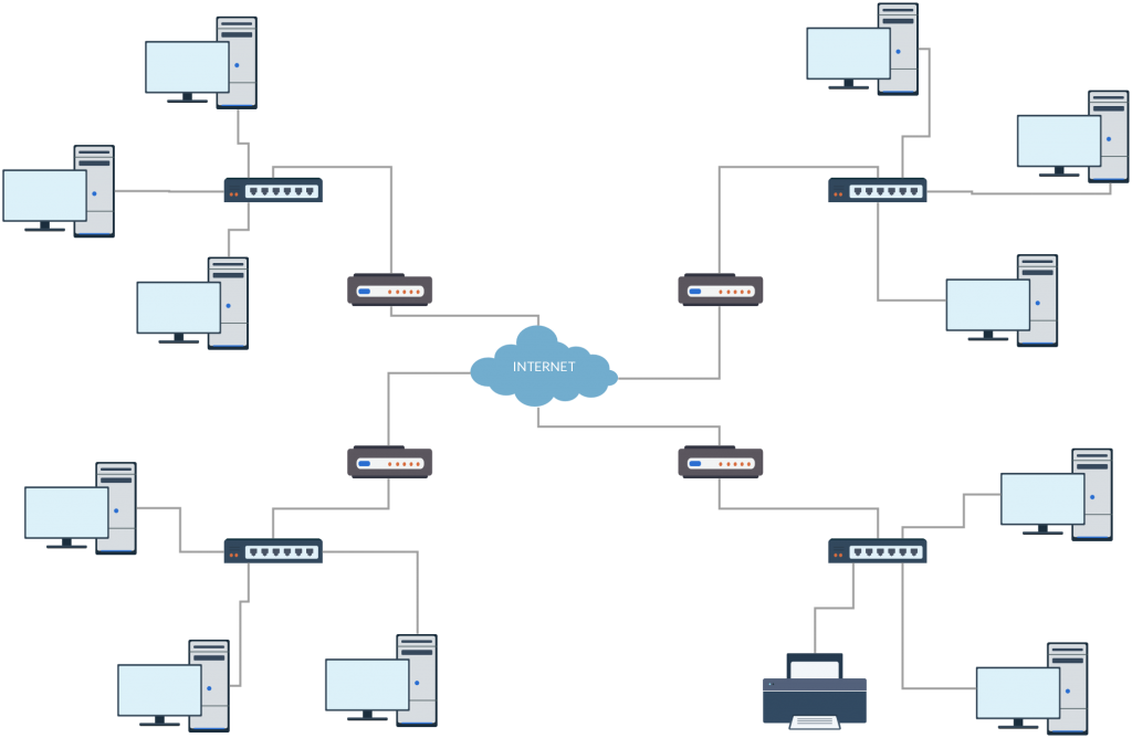 Network Topology Diagram Template